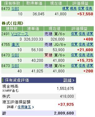 2006-12-05の株売買状況