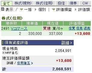 2006-12-06の株売買状況