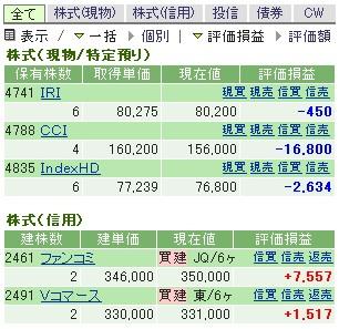 2006-12-07の株売買状況
