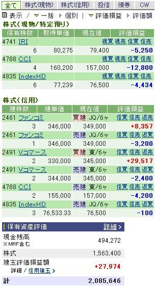 2006-12-08の株売買状況