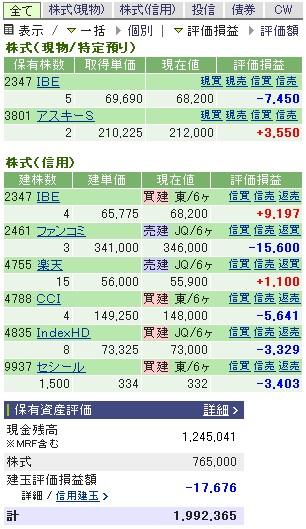 2006-12-14の株売買状況