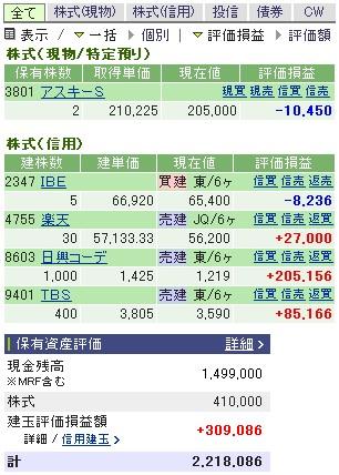 2006-12-19の株売買状況