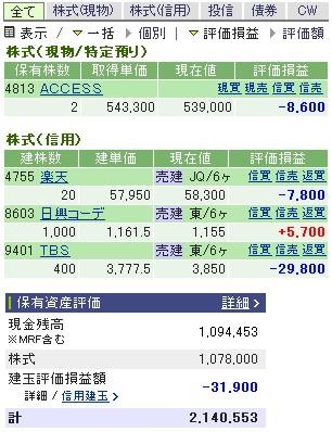 2006-12-20の株売買状況