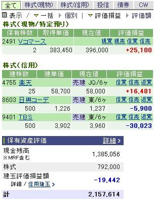 2006-12-21の株売買状況