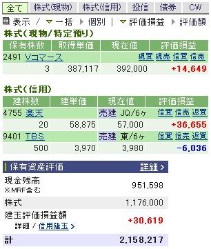 2006-12-22の株売買状況