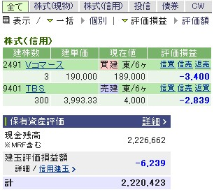 2006-12-26の株売買状況