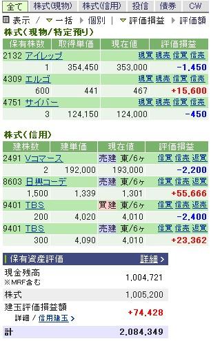 2007-01-05の株売買状況です。