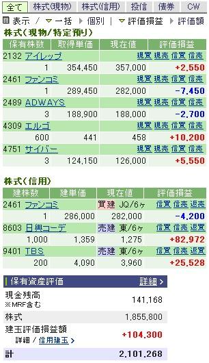 2007-01-09の株売買状況です。