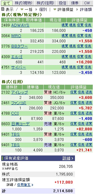 2007-01-10の株売買状況です。