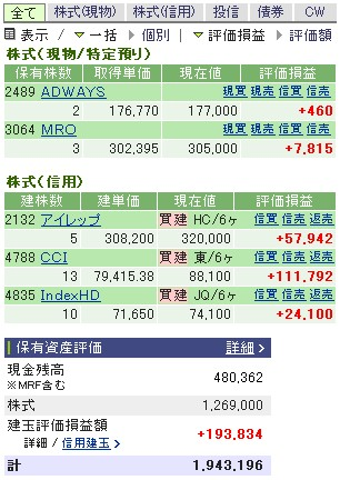 2007-01-16の株売買状況です。