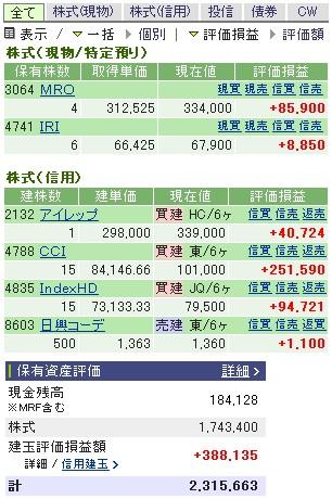 2007-01-18の株売買状況です。