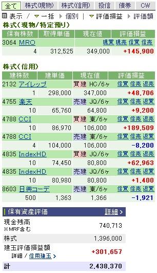 2007-01-19の株売買状況です。