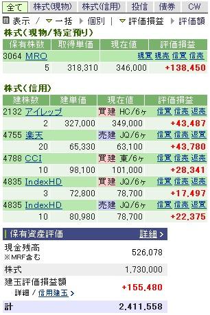 2007-01-22の株売買状況です。