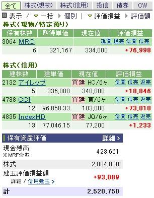 2007-01-23の株売買状況です。