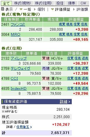 2007-01-24の株売買状況です。