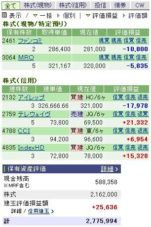 2007-01-25の株売買状況です。
