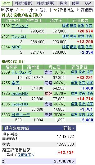 2007-01-26の株売買状況です。