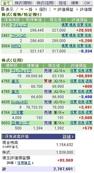 2007-01-29の株売買状況です。
