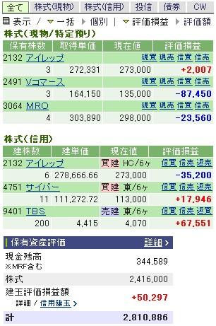 2007-02-14の株売買状況です。