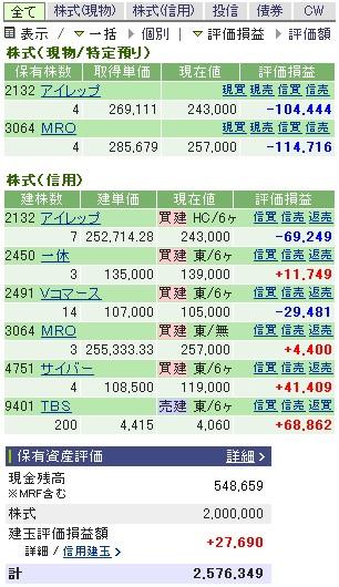 2007-02-19の株売買状況です。