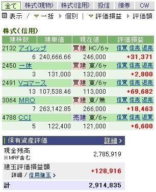 2007-02-21の株売買状況です。