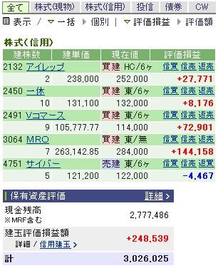 2007-02-22の株売買状況です。