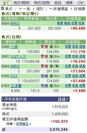 2007-02-23の株売買状況です。