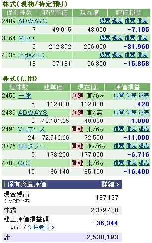 2007-03-16の株売買状況です。