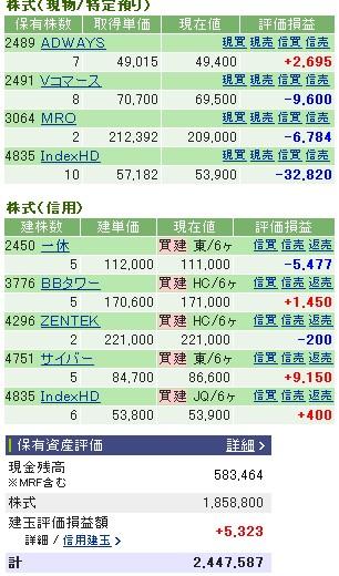 2007-03-19の株売買状況です。
