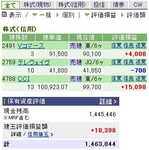 2007-03-29の株売買状況です。