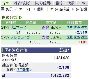 2007-03-30の株売買状況です。