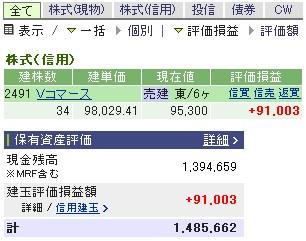 2007-04-02の株売買状況です。