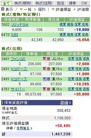 2007-04-03の株売買状況です。