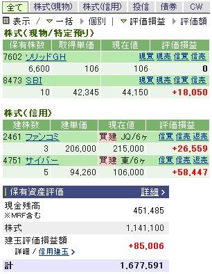 2007-04-04の株売買状況です。