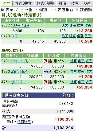 2007-04-05の株売買状況です。