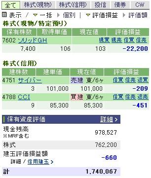 2007-04-06の株売買状況です。