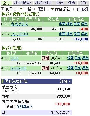 2007-04-09の株売買状況です。
