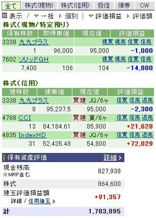 2007-04-10の株売買状況です。