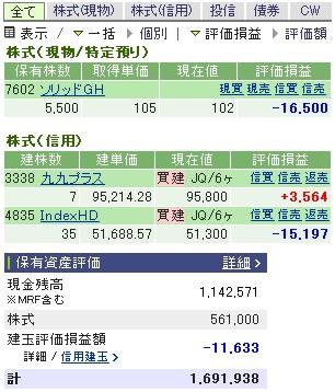 2007-04-12の株売買状況です。