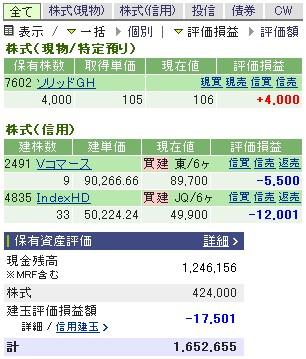 2007-04-13の株売買状況です。