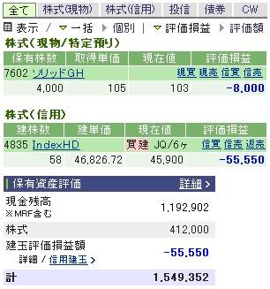 2007-04-16の株売買状況です。