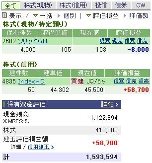 2007-04-17の株売買状況です。