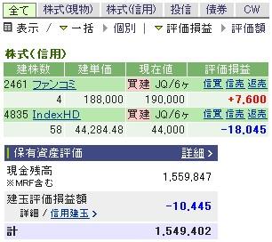 2007-04-18の株売買状況です。