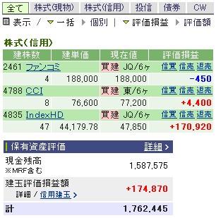 2007-04-19の株売買状況です。