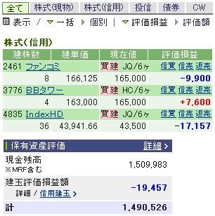 2007-04-23の株売買状況です。