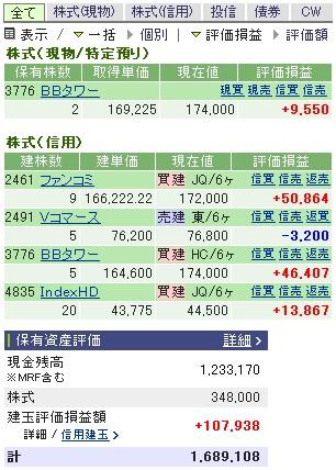 2007-04-24の株売買状況です。