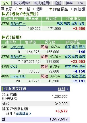 2007-04-25の株売買状況です。