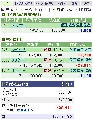 2007-04-26の株売買状況です。
