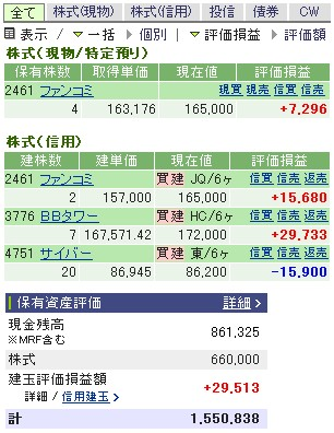 2007-04-27の株売買状況です。