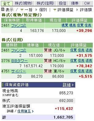 2007-05-01の株売買状況です。